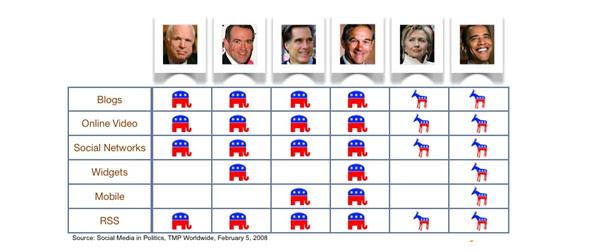 Editorial chart